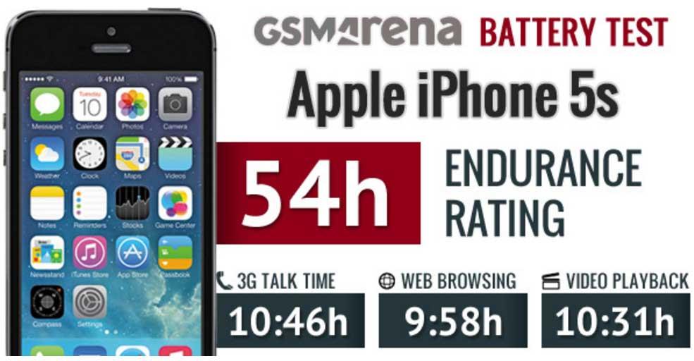 مشخصات باتری ایفون 5s